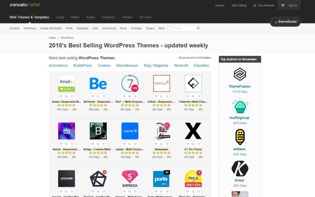 Themeforest WordPress Themes grid